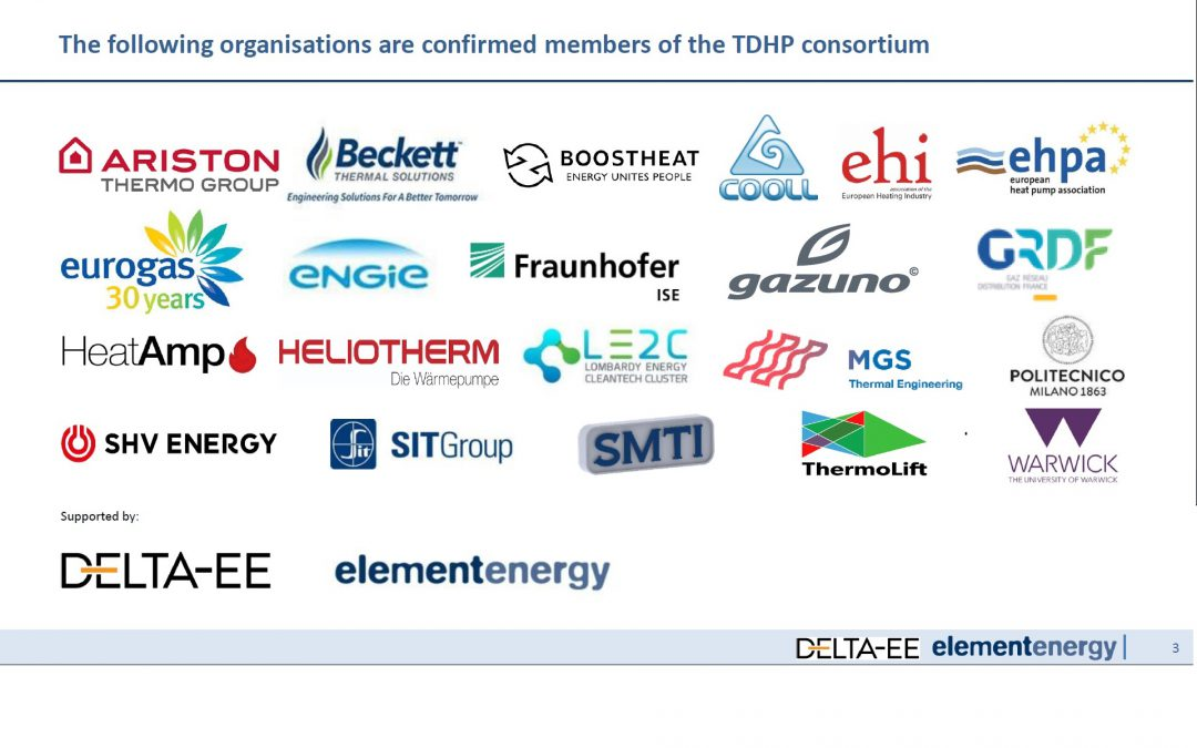 Cooll onderdeel van internationaal waterstof consortium